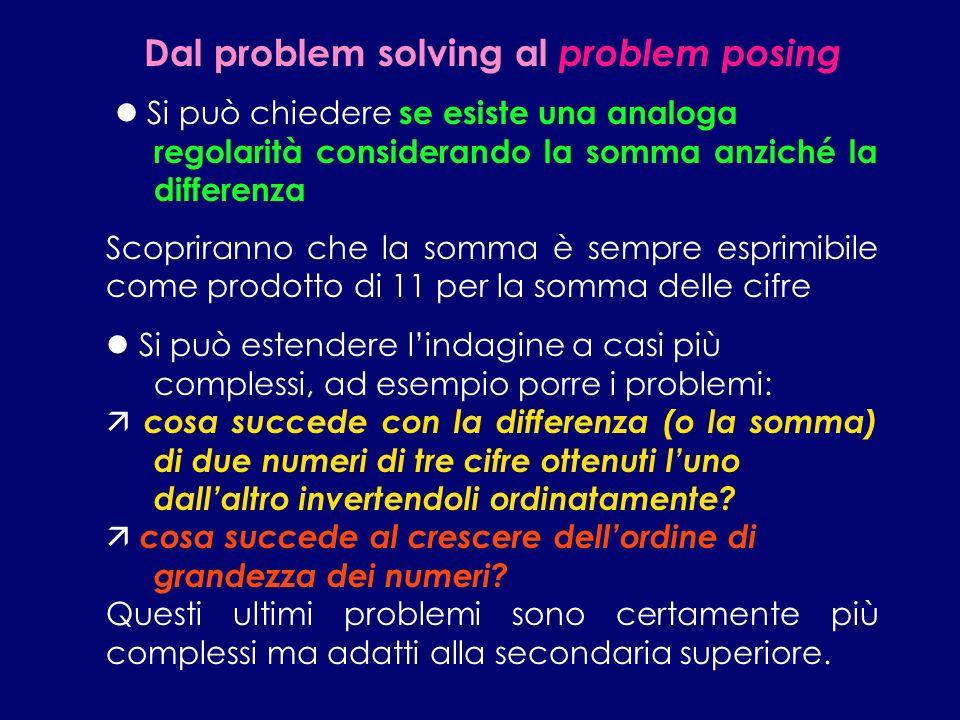 Dal problem solving al problem posing