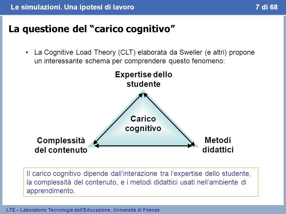 La questione del carico cognitivo