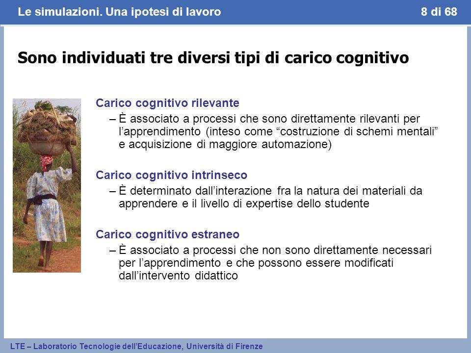 Sono individuati tre diversi tipi di carico cognitivo