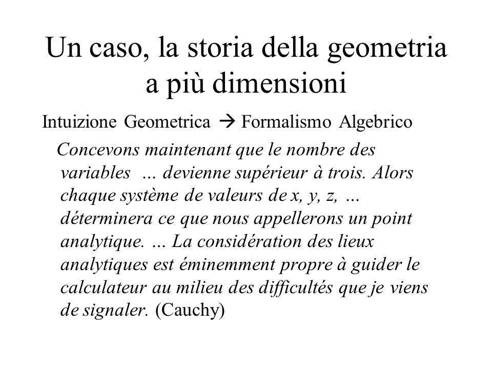 Un caso, la storia della geometria a più dimensioni