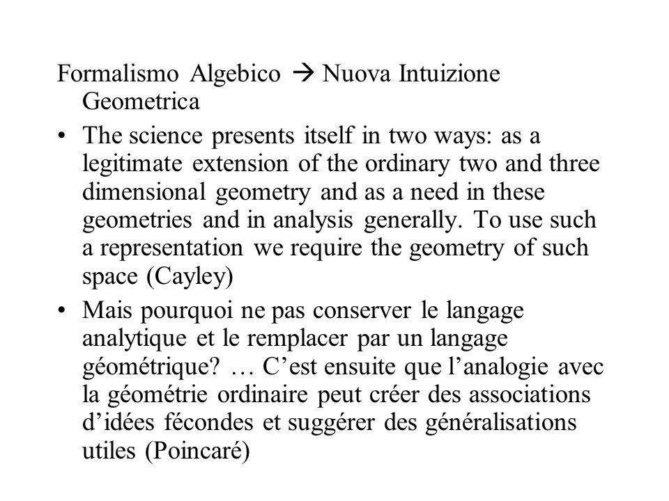 Formalismo Algebico  Nuova Intuizione Geometrica
