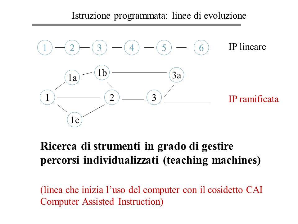 Istruzione programmata: linee di evoluzione