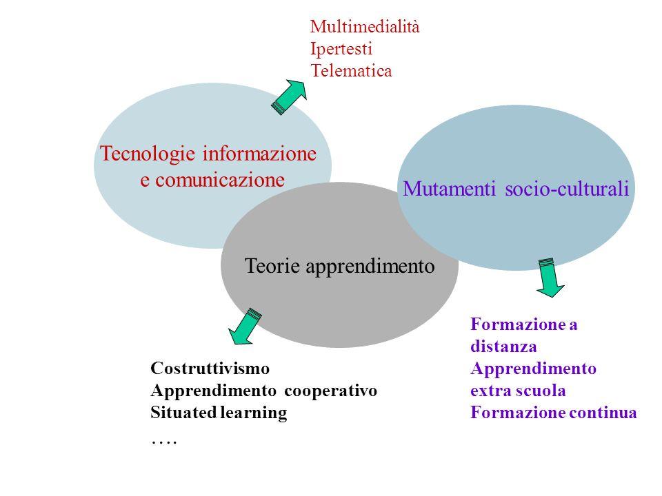 Tecnologie informazione e comunicazione Mutamenti socio-culturali