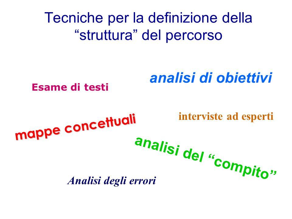 Tecniche per la definizione della struttura del percorso
