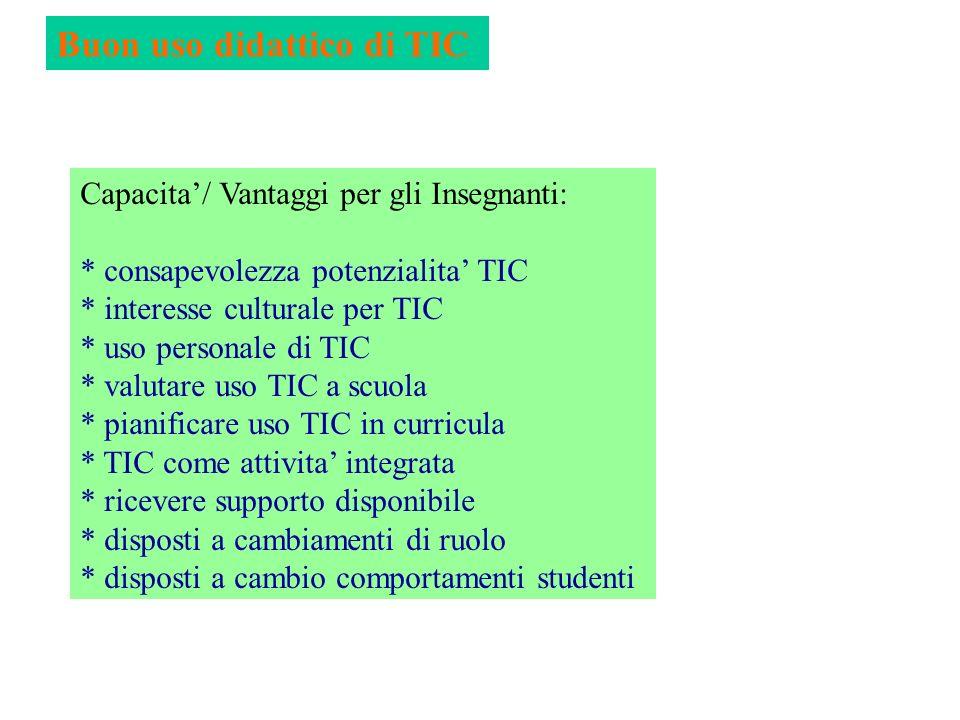 Buon uso didattico di TIC