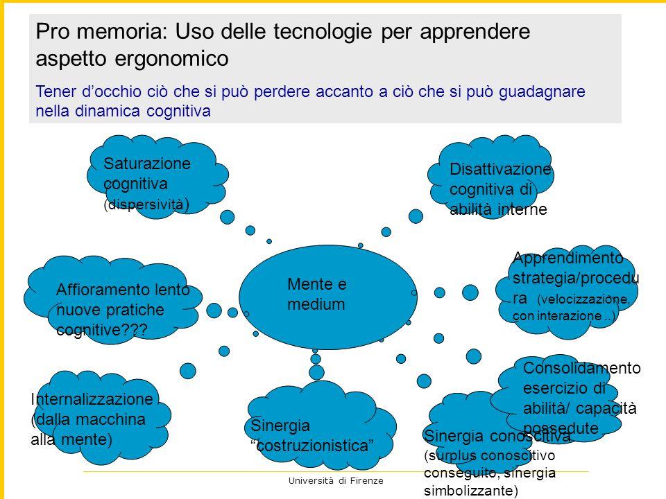 Pro memoria: Uso delle tecnologie per apprendere aspetto ergonomico