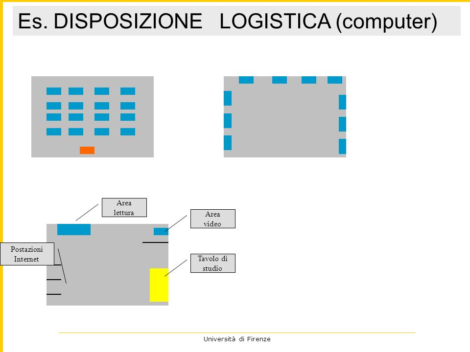 Es. DISPOSIZIONE LOGISTICA (computer)