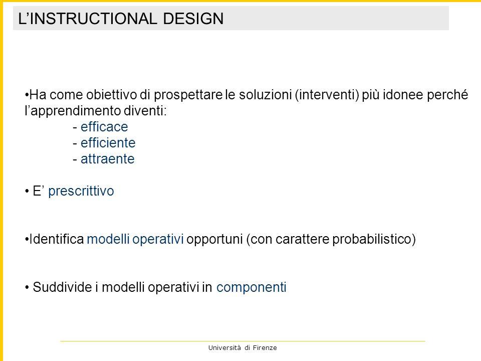 L'INSTRUCTIONAL DESIGN