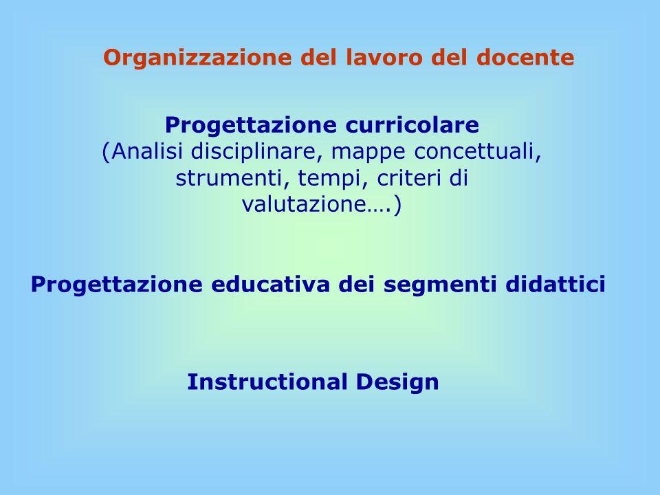 Organizzazione del lavoro del docente