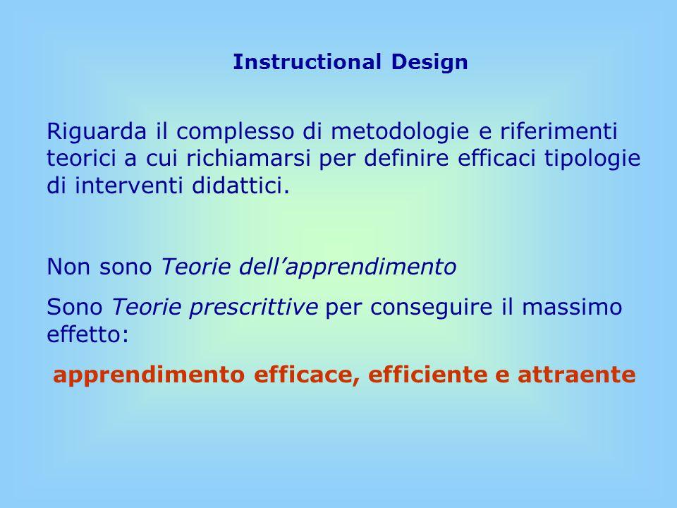 apprendimento efficace, efficiente e attraente