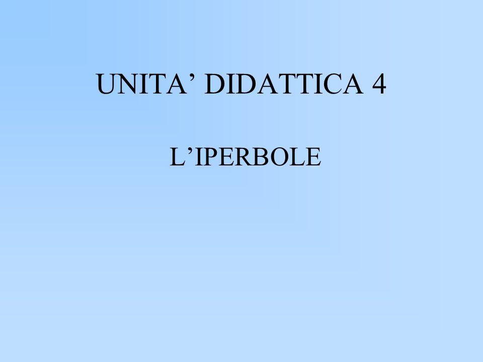 UNITA' DIDATTICA 4 L'IPERBOLE