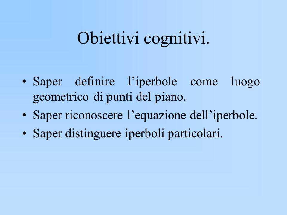 Obiettivi cognitivi. Saper definire l'iperbole come luogo geometrico di punti del piano. Saper riconoscere l'equazione dell'iperbole.
