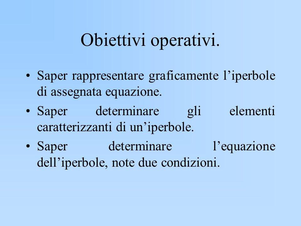 Obiettivi operativi. Saper rappresentare graficamente l'iperbole di assegnata equazione.