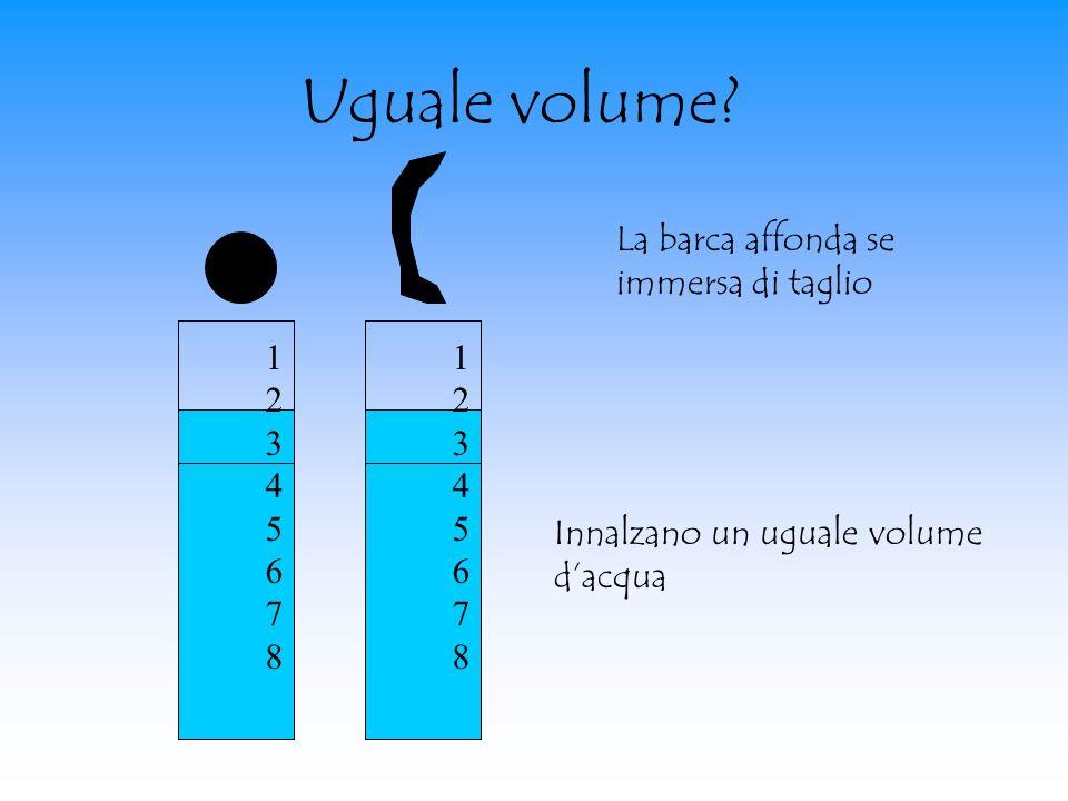 Uguale volume La barca affonda se immersa di taglio 1 2 3 4 5 6 7 8 1