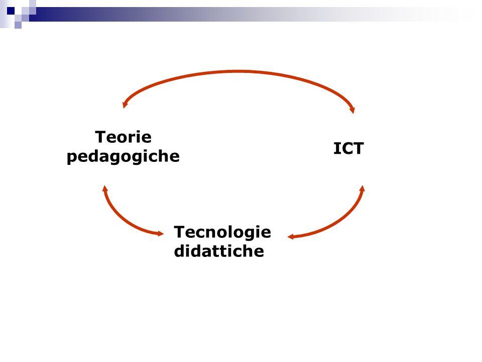 Teorie pedagogiche ICT Tecnologie didattiche
