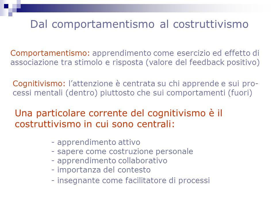 Dal comportamentismo al costruttivismo