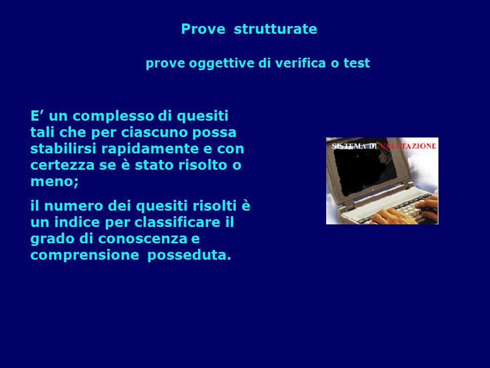 Prove strutturateprove oggettive di verifica o test.
