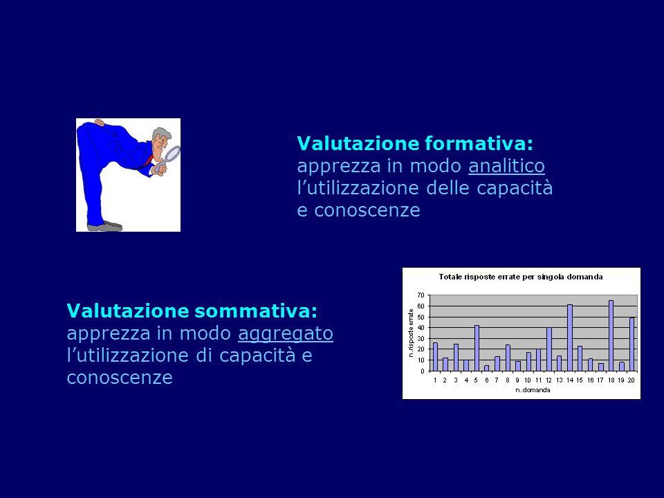 Valutazione formativa: apprezza in modo analitico l'utilizzazione delle capacità e conoscenze