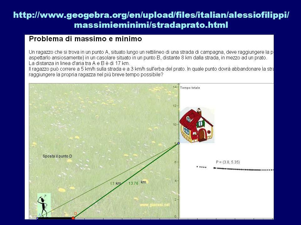 http://www.geogebra.org/en/upload/files/italian/alessiofilippi/massimieminimi/stradaprato.html
