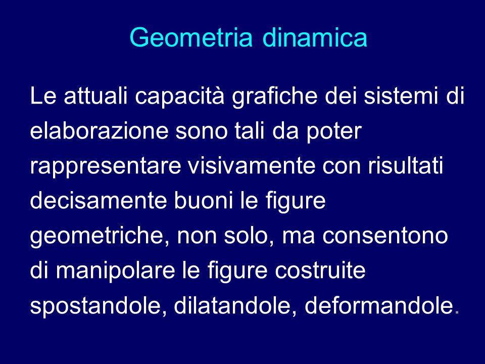 Geometria dinamica Le attuali capacità grafiche dei sistemi di elaborazione sono tali da poter.