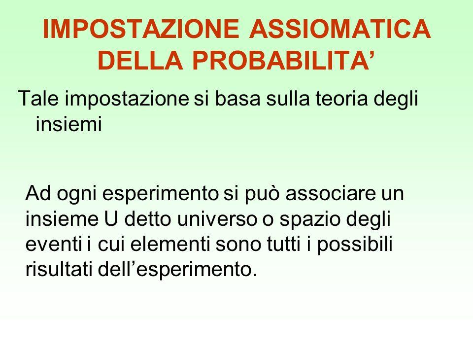 IMPOSTAZIONE ASSIOMATICA DELLA PROBABILITA'