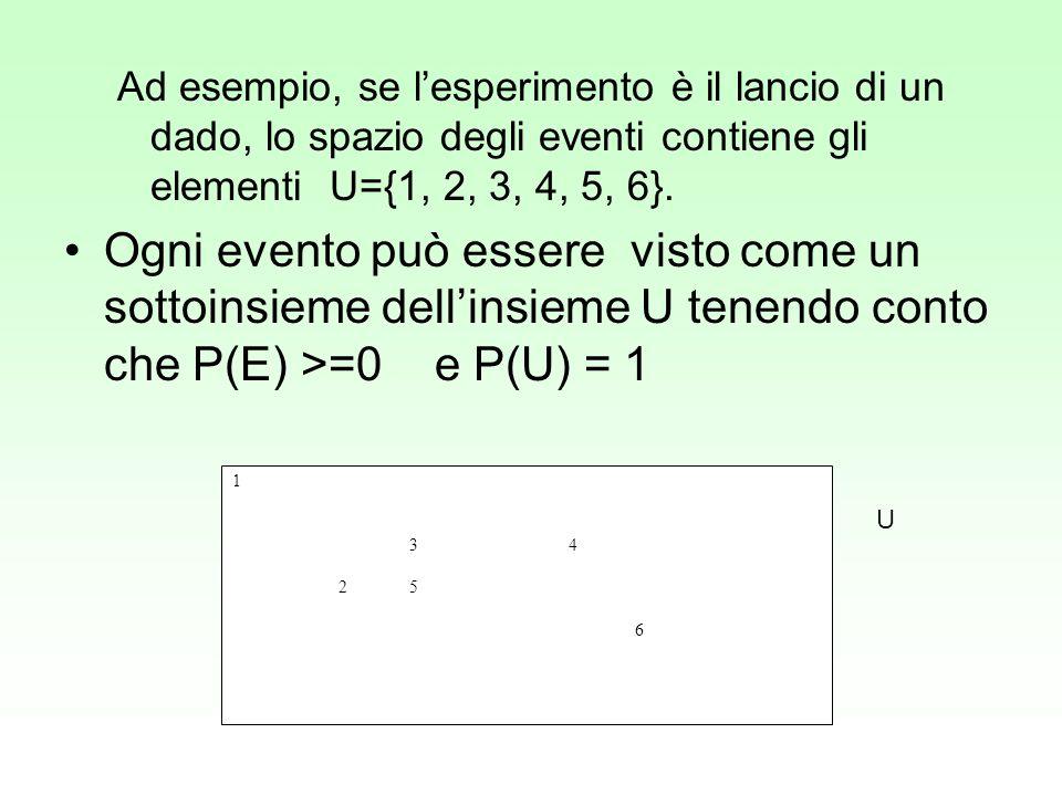 Ad esempio, se l'esperimento è il lancio di un dado, lo spazio degli eventi contiene gli elementi U={1, 2, 3, 4, 5, 6}.