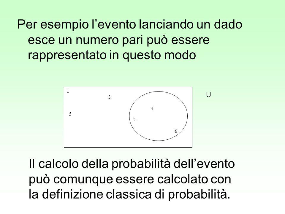Per esempio l'evento lanciando un dado esce un numero pari può essere rappresentato in questo modo