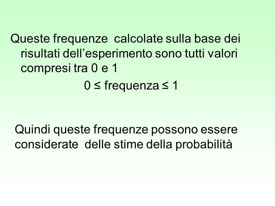 Queste frequenze calcolate sulla base dei risultati dell'esperimento sono tutti valori compresi tra 0 e 1