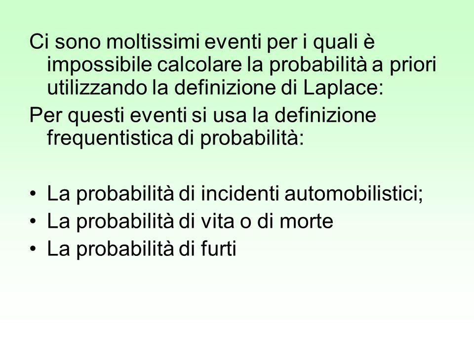 Ci sono moltissimi eventi per i quali è impossibile calcolare la probabilità a priori utilizzando la definizione di Laplace: