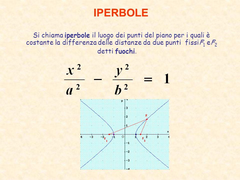 IPERBOLE Si chiama iperbole il luogo dei punti del piano per i quali è costante la differenza delle distanze da due punti fissiF1 eF2.