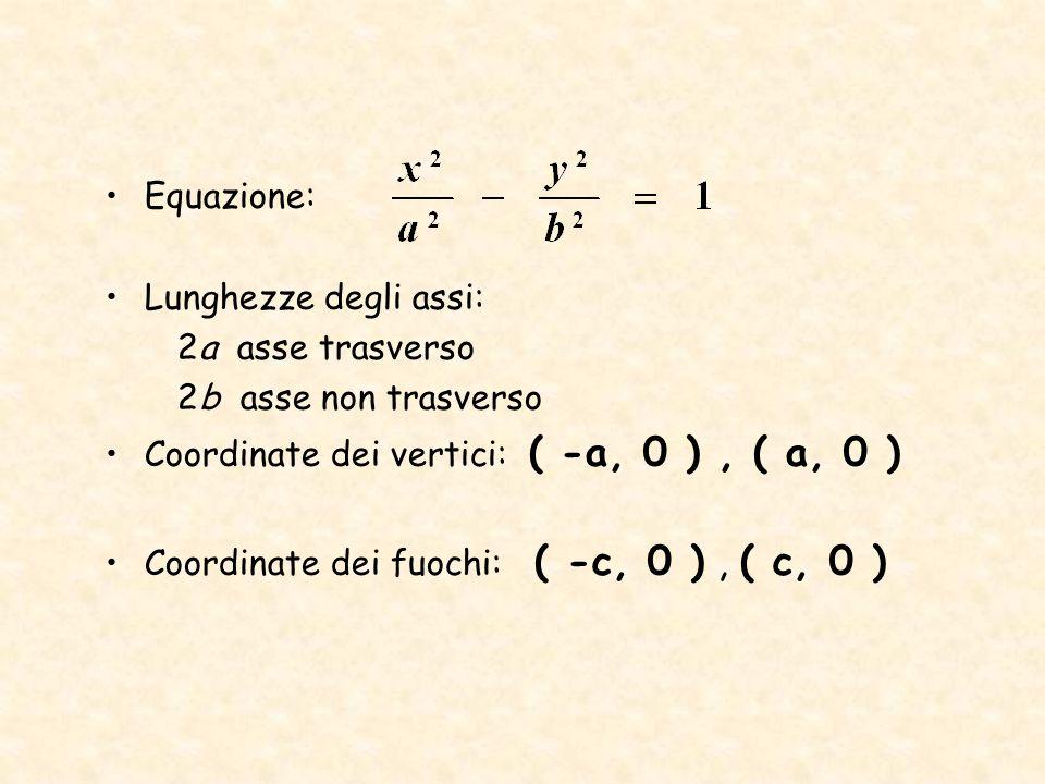 Equazione: Lunghezze degli assi: 2a asse trasverso. 2b asse non trasverso. Coordinate dei vertici: ( -a, 0 ) , ( a, 0 )