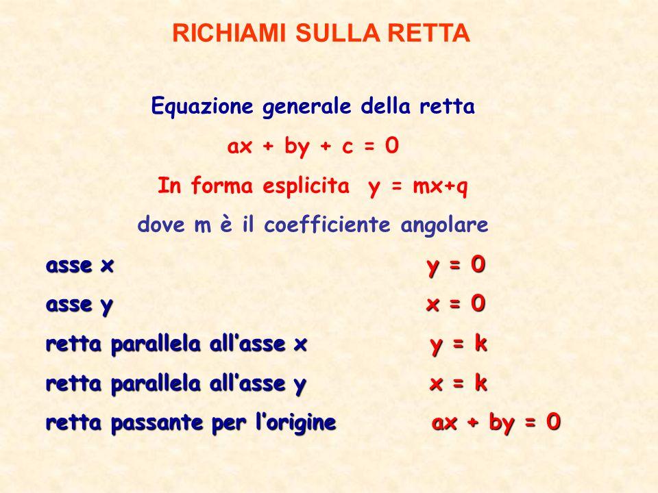 RICHIAMI SULLA RETTA Equazione generale della retta ax + by + c = 0