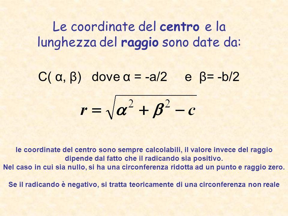 Le coordinate del centro e la lunghezza del raggio sono date da: