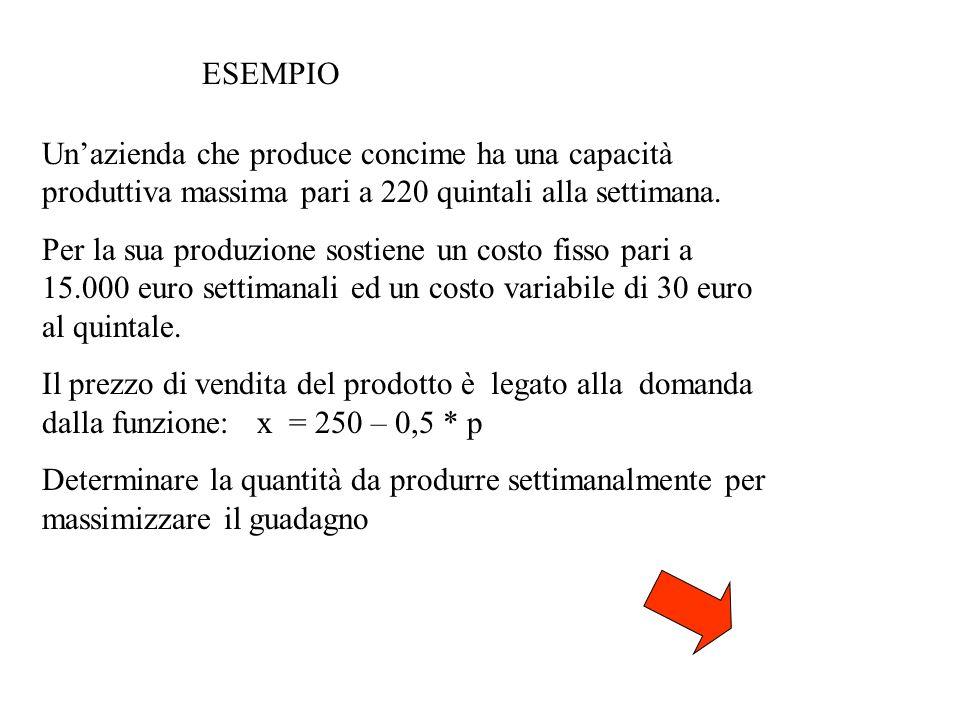 ESEMPIO Un'azienda che produce concime ha una capacità produttiva massima pari a 220 quintali alla settimana.