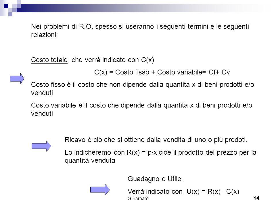 Costo totale che verrà indicato con C(x)