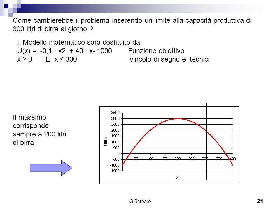 Il Modello matematico sarà costituito da:
