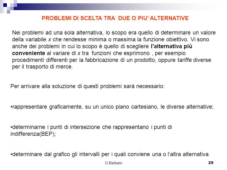 PROBLEMI DI SCELTA TRA DUE O PIU' ALTERNATIVE