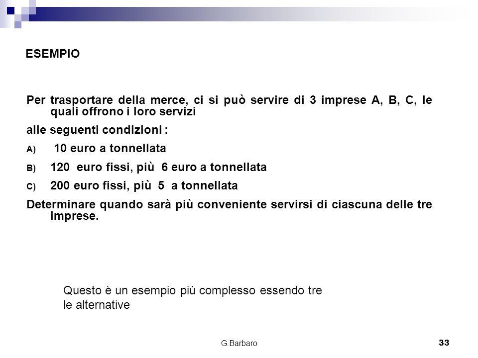 alle seguenti condizioni : 10 euro a tonnellata