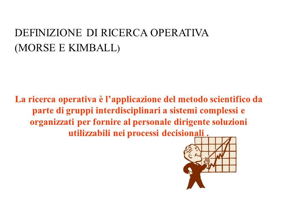 DEFINIZIONE DI RICERCA OPERATIVA (MORSE E KIMBALL)
