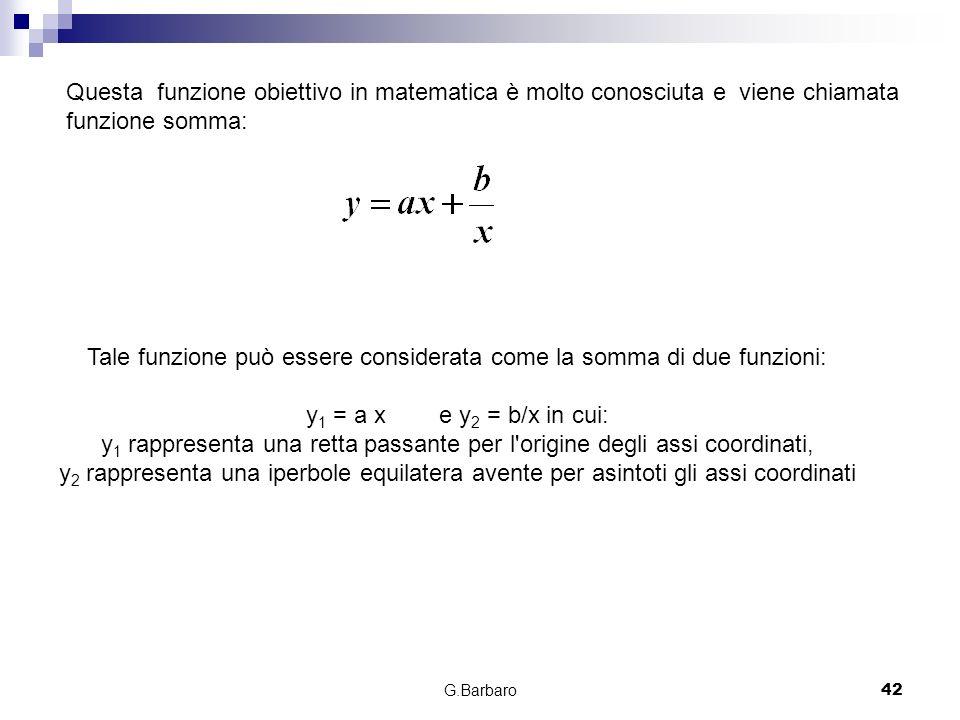 Tale funzione può essere considerata come la somma di due funzioni: