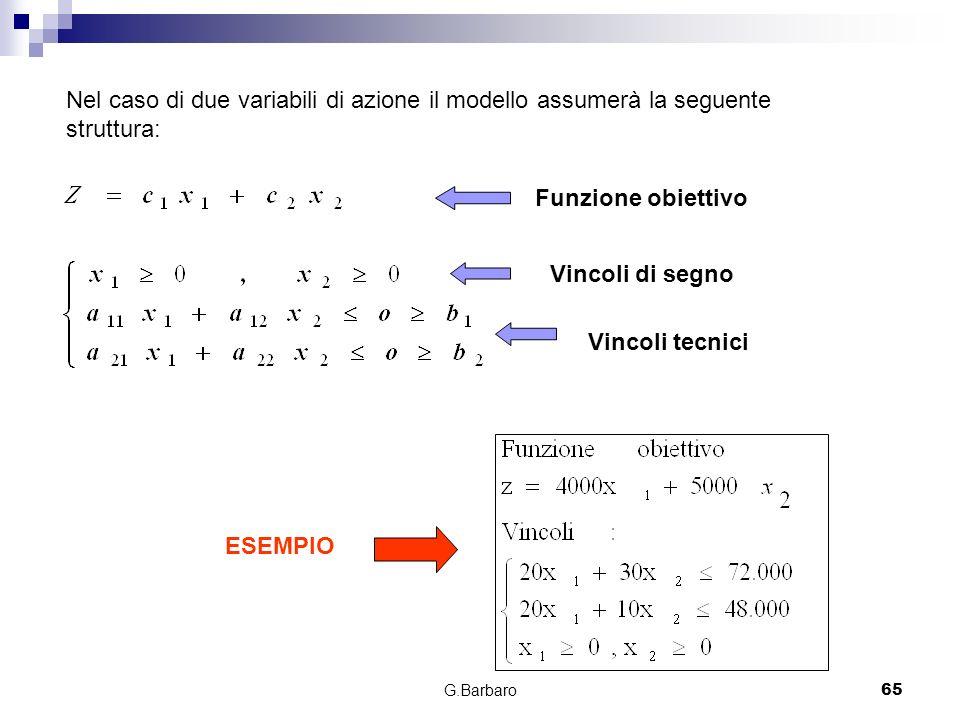 Nel caso di due variabili di azione il modello assumerà la seguente struttura: