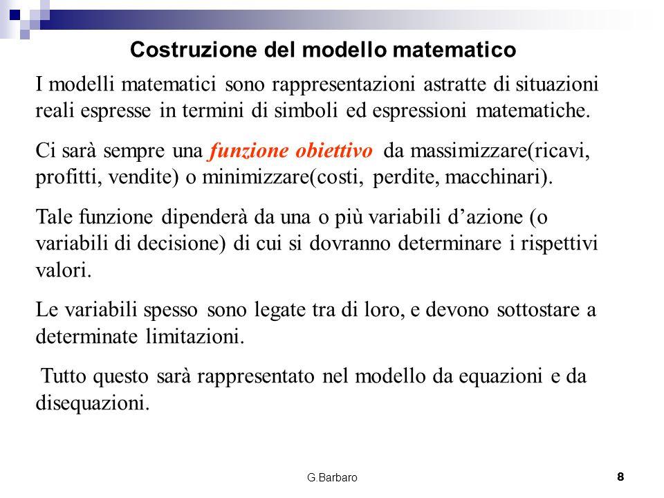 Costruzione del modello matematico