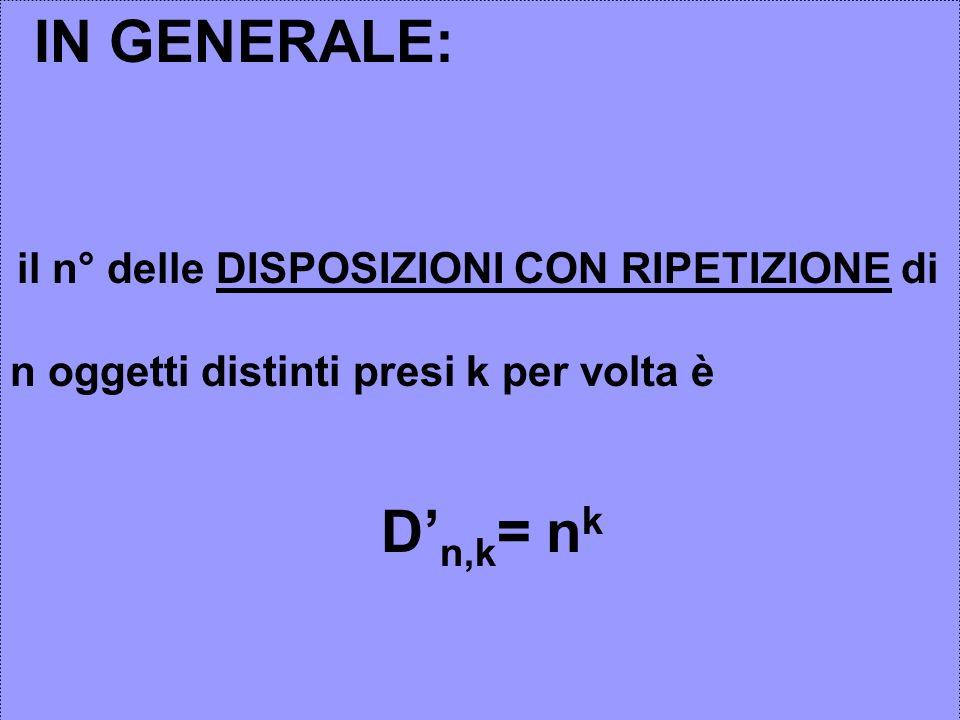 IN GENERALE: il n° delle DISPOSIZIONI CON RIPETIZIONE di n oggetti distinti presi k per volta è.