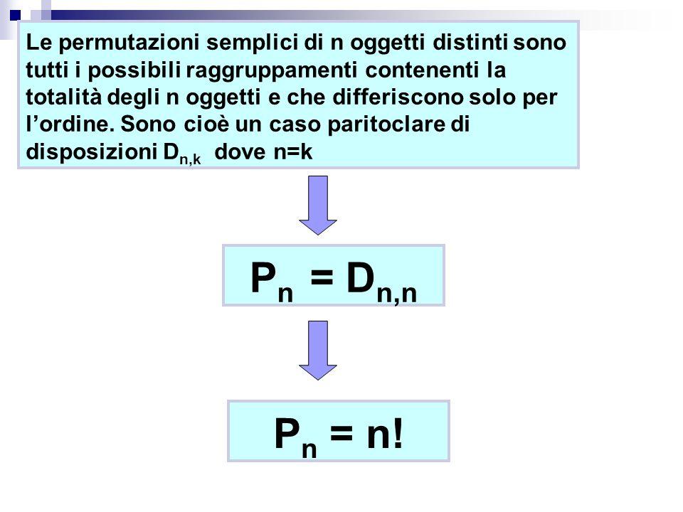 Le permutazioni semplici di n oggetti distinti sono tutti i possibili raggruppamenti contenenti la totalità degli n oggetti e che differiscono solo per l'ordine. Sono cioè un caso paritoclare di disposizioni Dn,k dove n=k