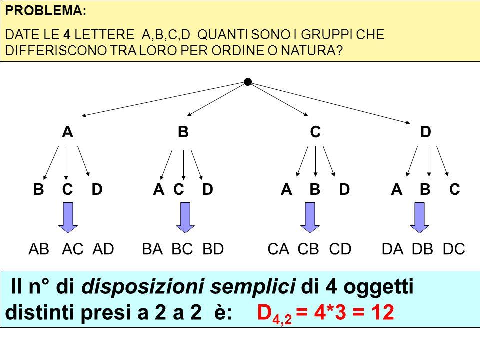 PROBLEMA: DATE LE 4 LETTERE A,B,C,D QUANTI SONO I GRUPPI CHE DIFFERISCONO TRA LORO PER ORDINE O NATURA