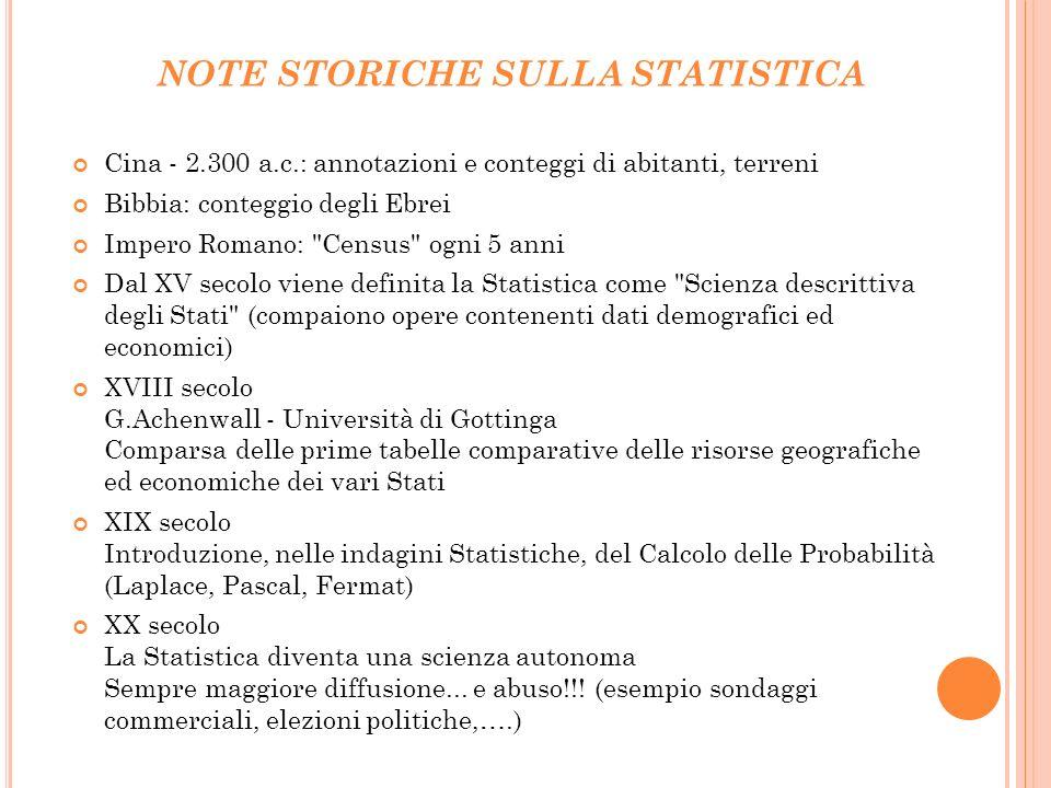 NOTE STORICHE SULLA STATISTICA
