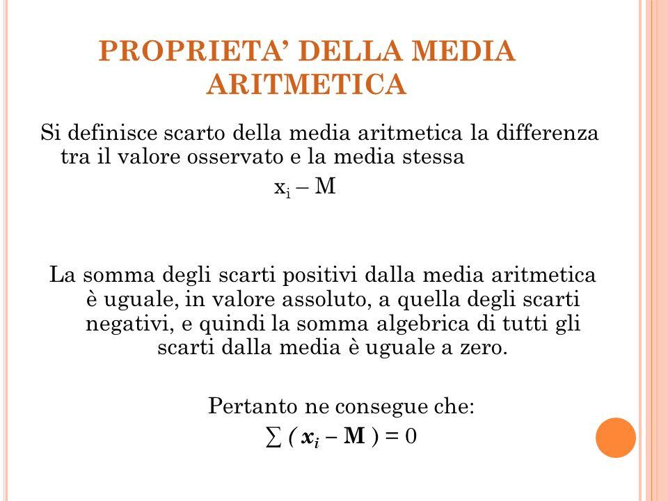 PROPRIETA' DELLA MEDIA ARITMETICA