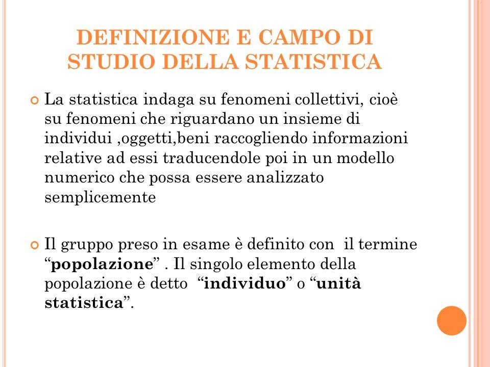 DEFINIZIONE E CAMPO DI STUDIO DELLA STATISTICA