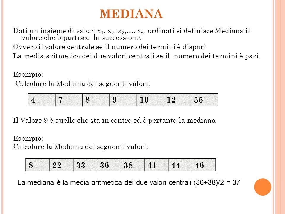 MEDIANA Dati un insieme di valori x1, x2, x3,…. xn ordinati si definisce Mediana il valore che bipartisce la successione.
