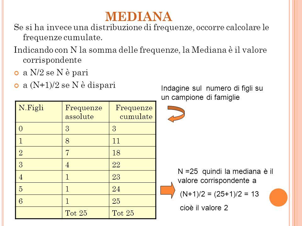 MEDIANA Se si ha invece una distribuzione di frequenze, occorre calcolare le frequenze cumulate.